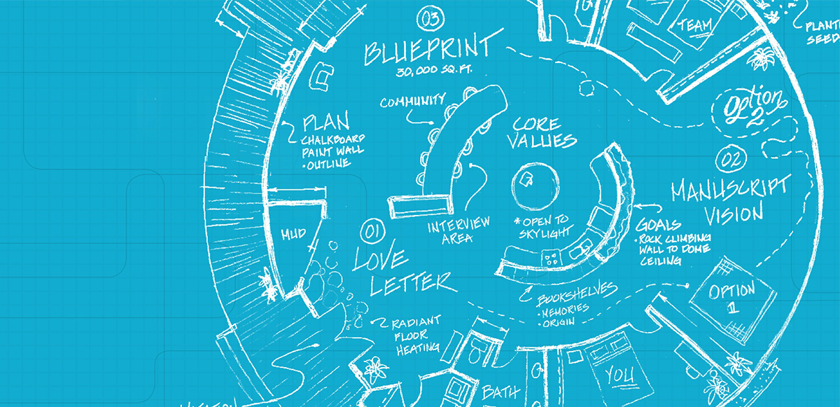 The Blueprint Process